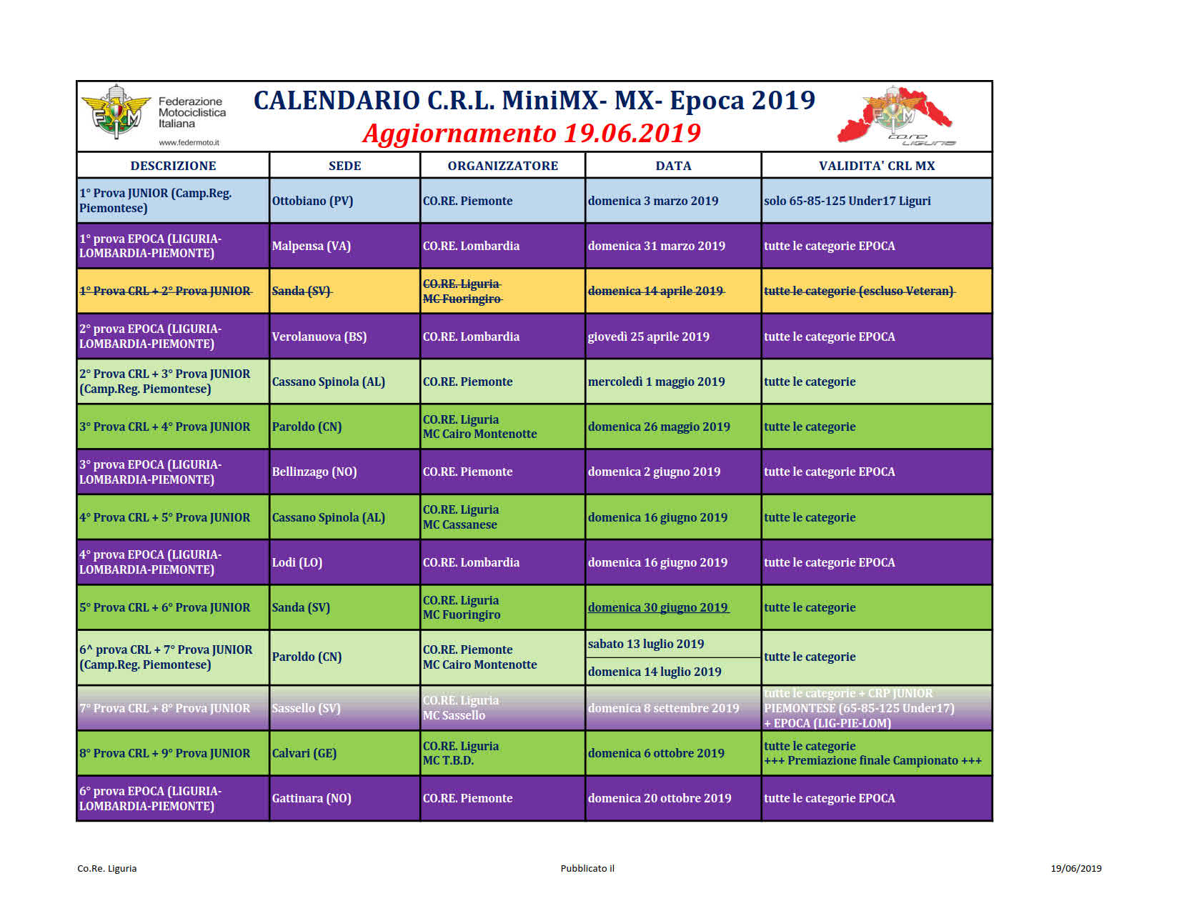 Calendario Dei Trattamenti Della Vite 2019.Aggiornamento Calendario Motocross Ligure 19 Giugno 2019